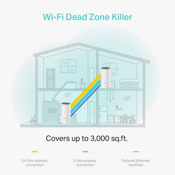 TP Link Whole Home Mesh Wi-Fi System