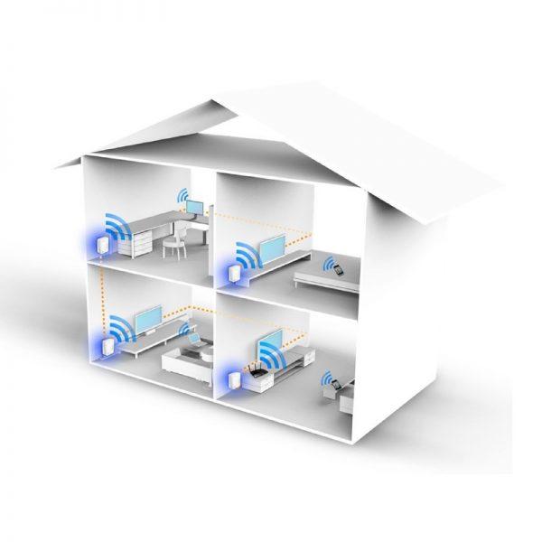 TP Link AV600 Powerline Extender with Wifi